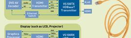 La Alianza HDBaseT se promocionará en la feria ISE 2012