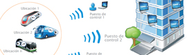 RMS On Board, nueva solución de seguridad y vídeovigilancia para transporte de IProNet