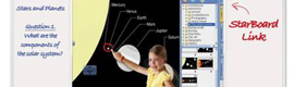 Hitachi StarBoard Link EZ2 new concept of interactive whiteboard
