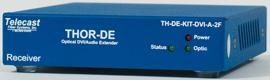 Telecast lanza nuevos módulos de la familia de extensores de fibra óptica Thor