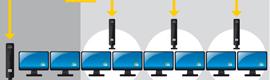 IGEL lanza la solución MultiDisplay para crear estaciones de trabajo de hasta ocho monitores