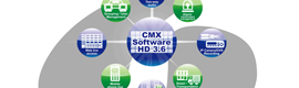 LILIN lanza una nueva versión del software avanzado CMX