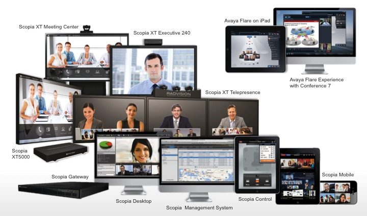 Engagement assistant snap-in video simplify conferencing avaya.
