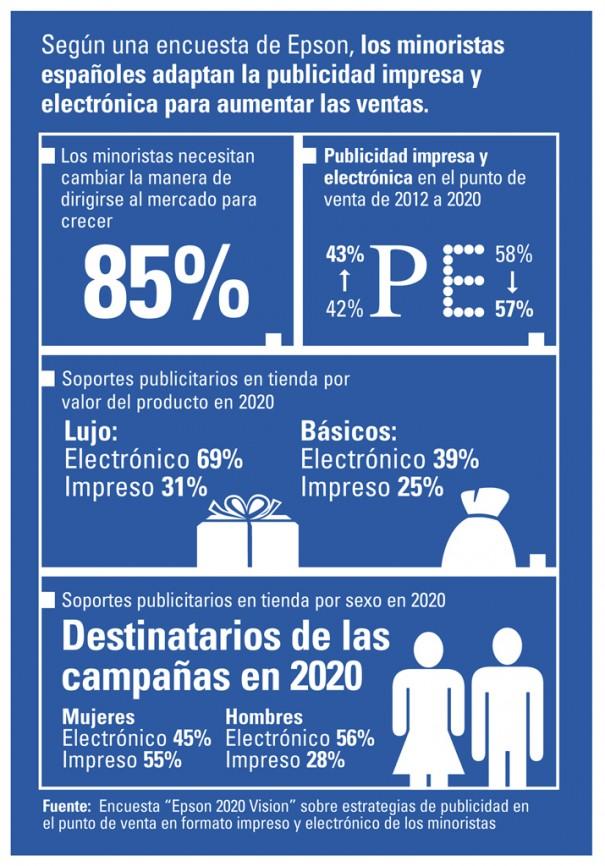Epson_POS_Infographic