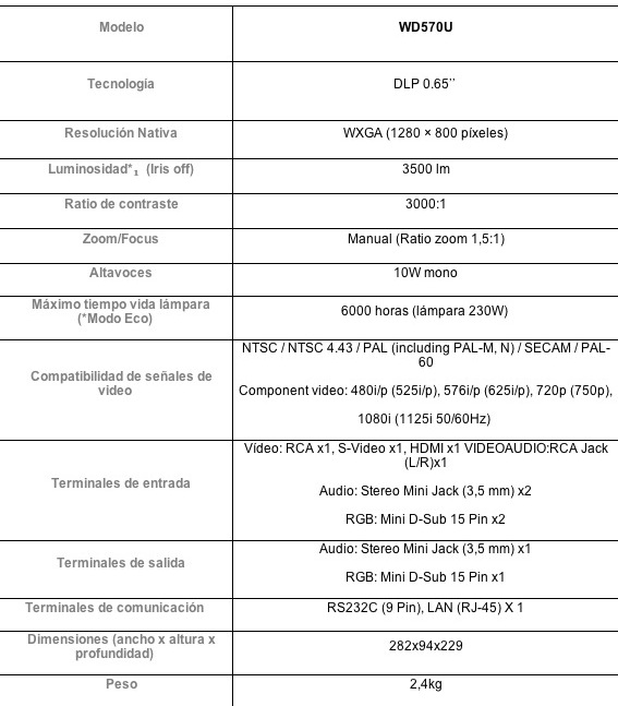 Especificaciones WD570U