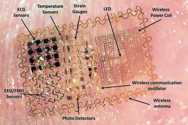 Sensor piel