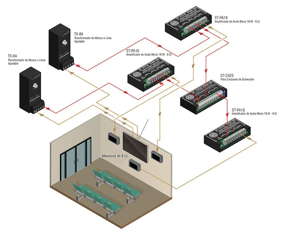 Resultado de imagen de módulos electrónicos