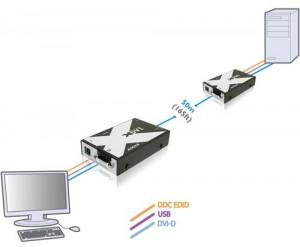 Adder Link X-DVI Pro