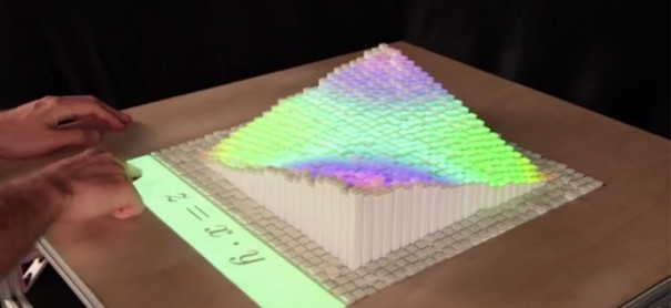 Inform pantalla dinamica MIT