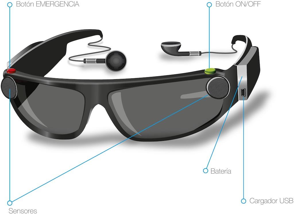 Quality Objects Desarrolla En El Proyecto Retriever Gafas