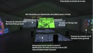 Medialab prado proyecto Huesped