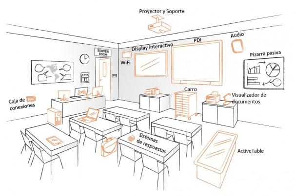 TDMaverick aula virtual
