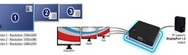 Intronics PC2010: divisor multipantalla desde una sola fuente de vídeo DisplayPort