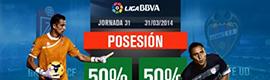 El estadio del Levante UD apuesta por LiveCG Football para su marcador deportivo