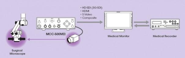 Sony MCC-500MD esquema