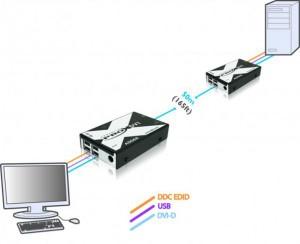 AdderLink X-DVI Pro DL