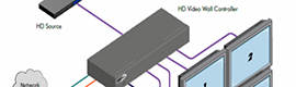 Gefen EXT-HD-VWC-144: controlador de videowall en 2×2 por HDMI para aplicaciones de digital signage