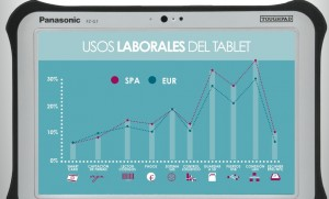 Panasonic estudio tablet