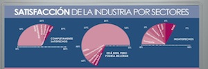 The use of tablets increases a 28% the productivity of the professional Spanish, according to Panasonic