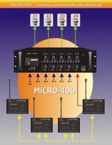UDE Micro-400