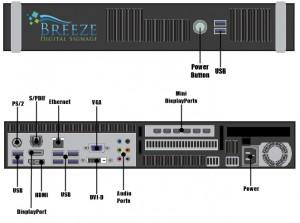 Breeze Multi-Head 6 media player