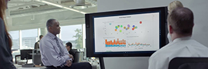 Microsoft Surface Hub: pantalla de colaboración 4K en 84 pulgadas para salas de reunión y el aula