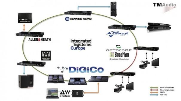 DiGiCo network ISE2015