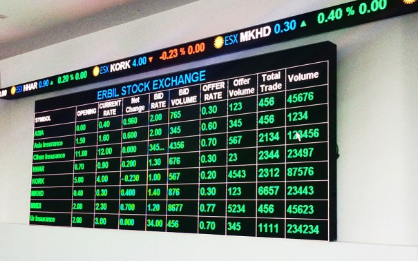 Wavetec Erbil Stock Exchange