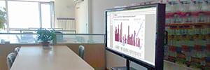 Cristal Display apuesta por el gran formato para su línea IDS