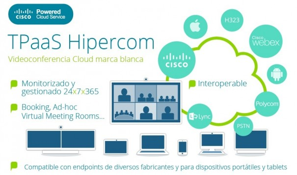 Hipercom TPaaS Cisco Tech Data esquema