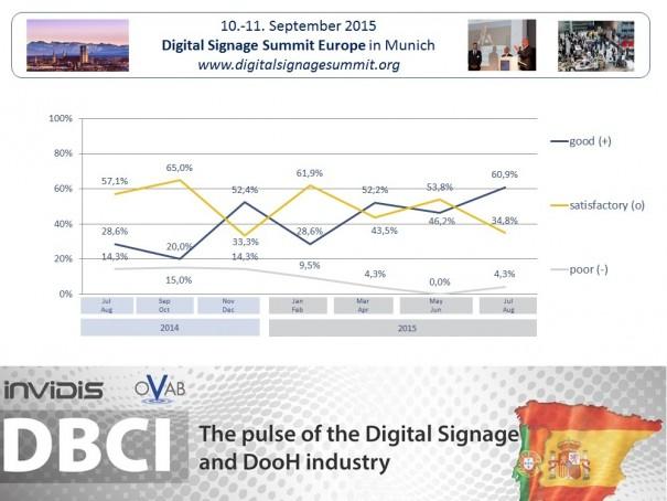 Indice OVAB Europa-DBCI julio2015