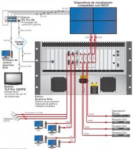 Extron TLP Pro 1520 y 1220