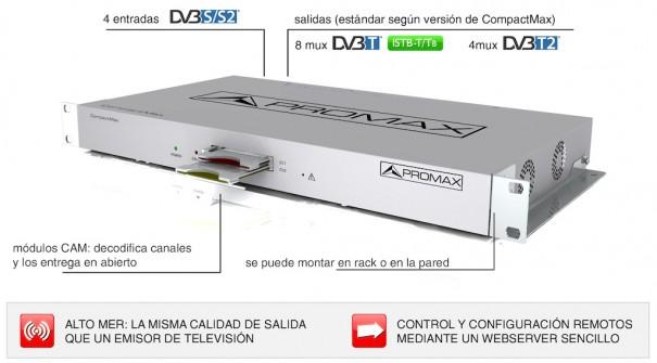 Promax CompactMax esquema