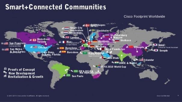 Cisco Smart Connected Cities