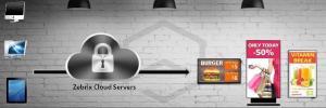 Techex comercializa las soluciones de digital signage de Manganelli
