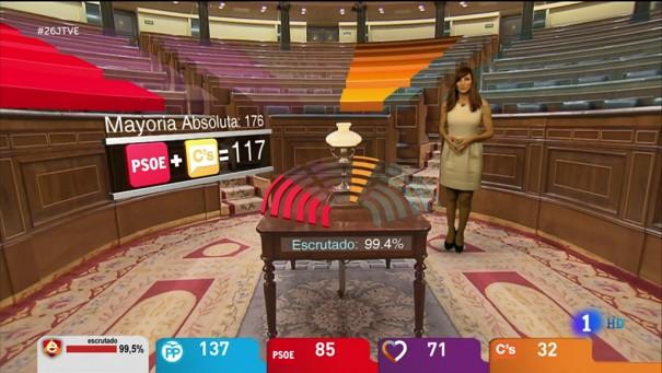 تحريك تخاطر العصف الذهني في TVE1