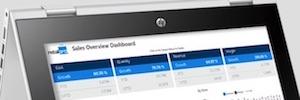 Retail Pro Decisions: análisis visual multifuente en 360º para retailers especializados
