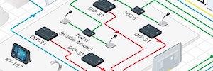 Kramer KT-107: panel multitáctil IPS para salas de reuniones y auditorios