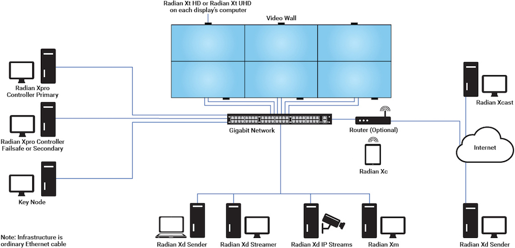 Strange Black Box Bietet Die Alternative Treiber Und Software Der Videowall Wiring Cloud Funidienstapotheekhoekschewaardnl