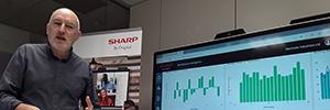 Sharp ayuda a crear reuniones, oficinas y edificios más inteligentes